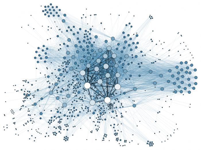 Un grado con multiples nodos conectados entre sí